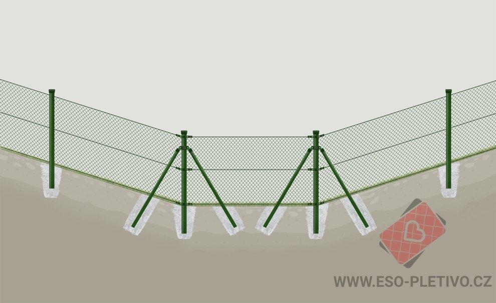 plot ve svahu - návod na instalaci plotu z poplastovaného pletiva pvc