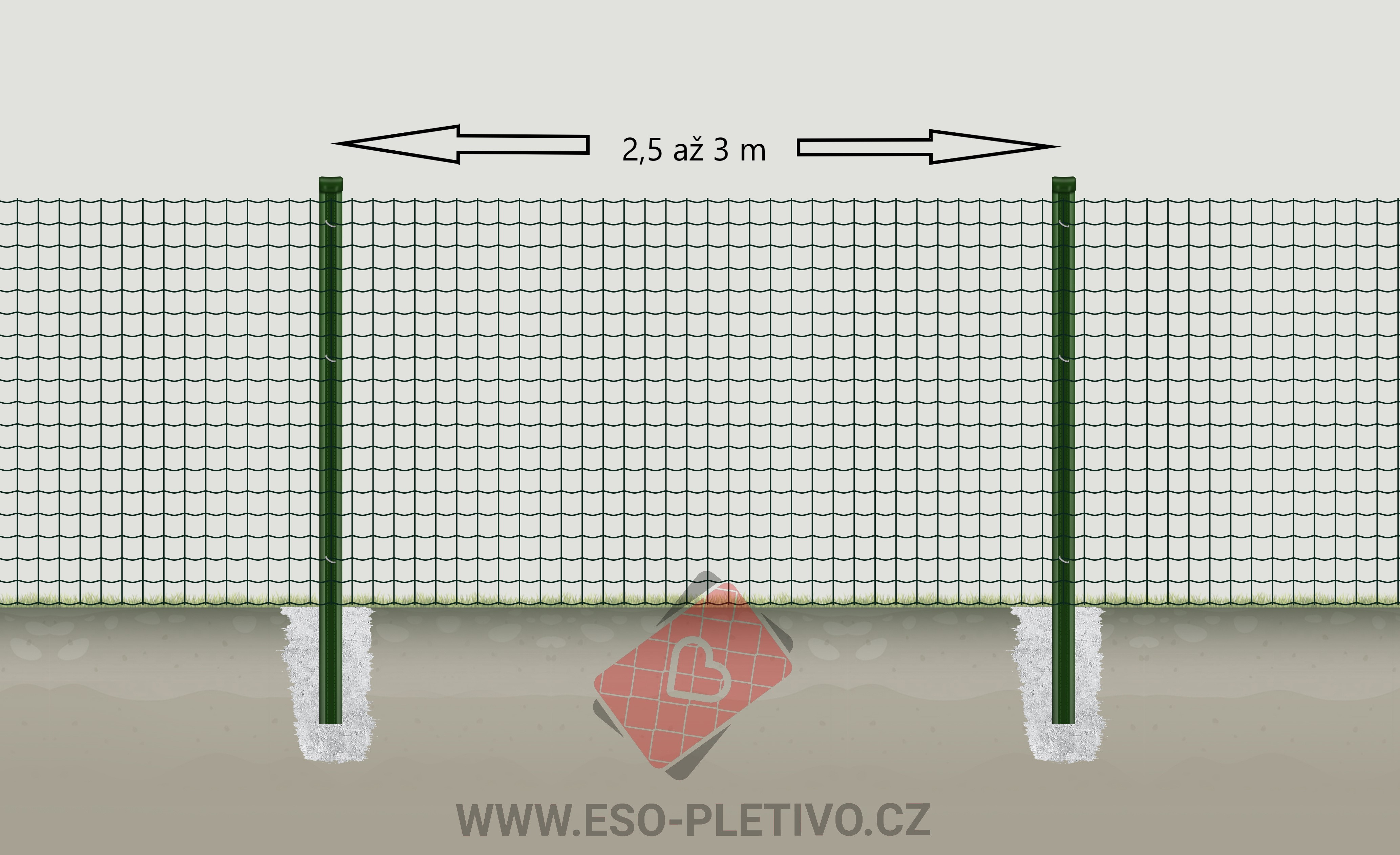 rozteč plotových sloupků při stavbě plotu
